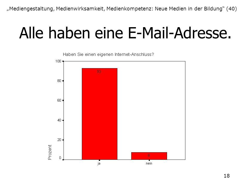 Alle haben eine E-Mail-Adresse.