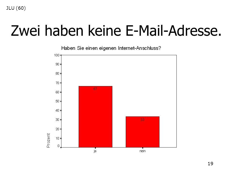 Zwei haben keine E-Mail-Adresse.