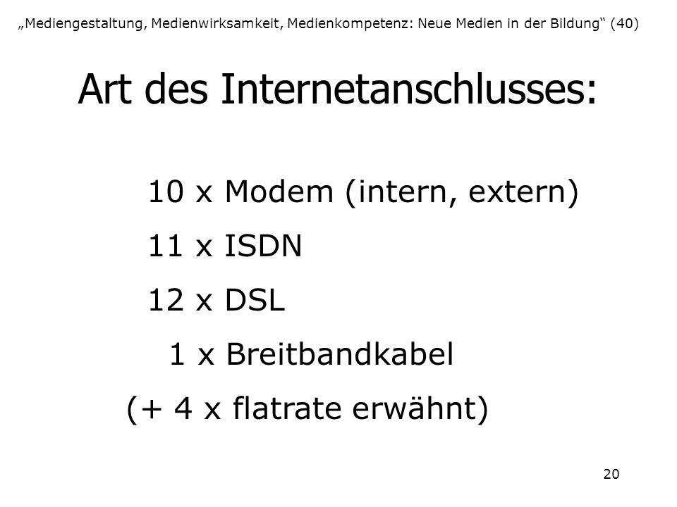Art des Internetanschlusses: