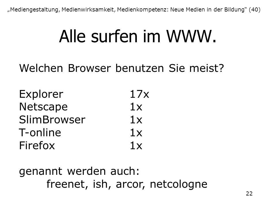 Alle surfen im WWW. Welchen Browser benutzen Sie meist Explorer 17x