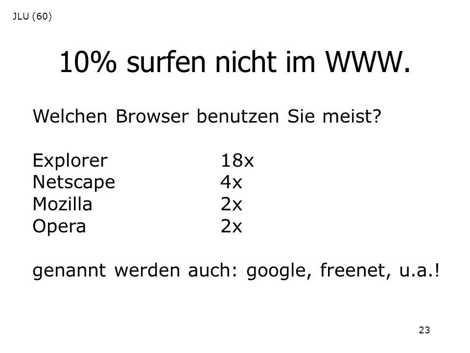 10% surfen nicht im WWW. Welchen Browser benutzen Sie meist
