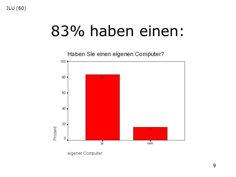 JLU (60) 83% haben einen: