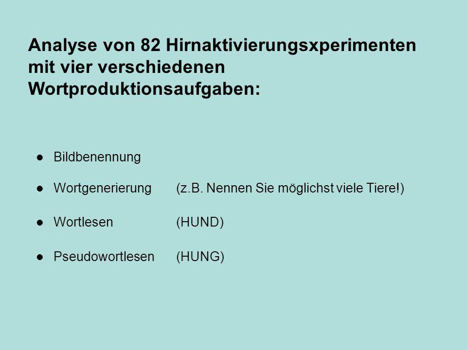 Analyse von 82 Hirnaktivierungsxperimenten mit vier verschiedenen