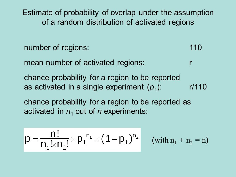 Estimate of probability of overlap under the assumption of a random distribution of activated regions