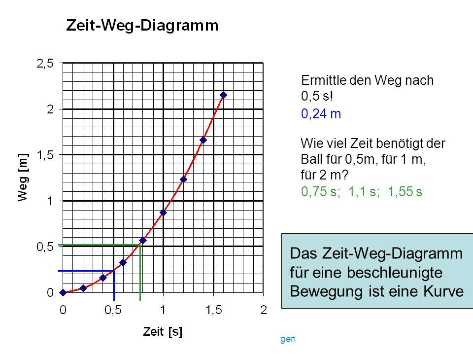 Fein 2 Wege Lichtschalterdiagramm Zeitgenössisch - Die Besten ...
