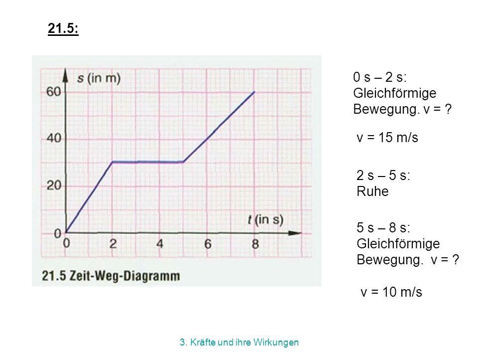 Fantastisch Schaltdimmer 3 Wege Diagramm Bilder - Der Schaltplan ...