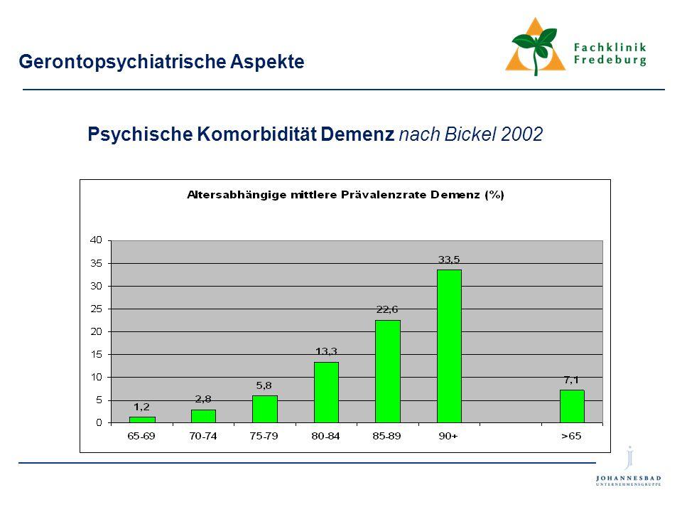 Gerontopsychiatrische Aspekte