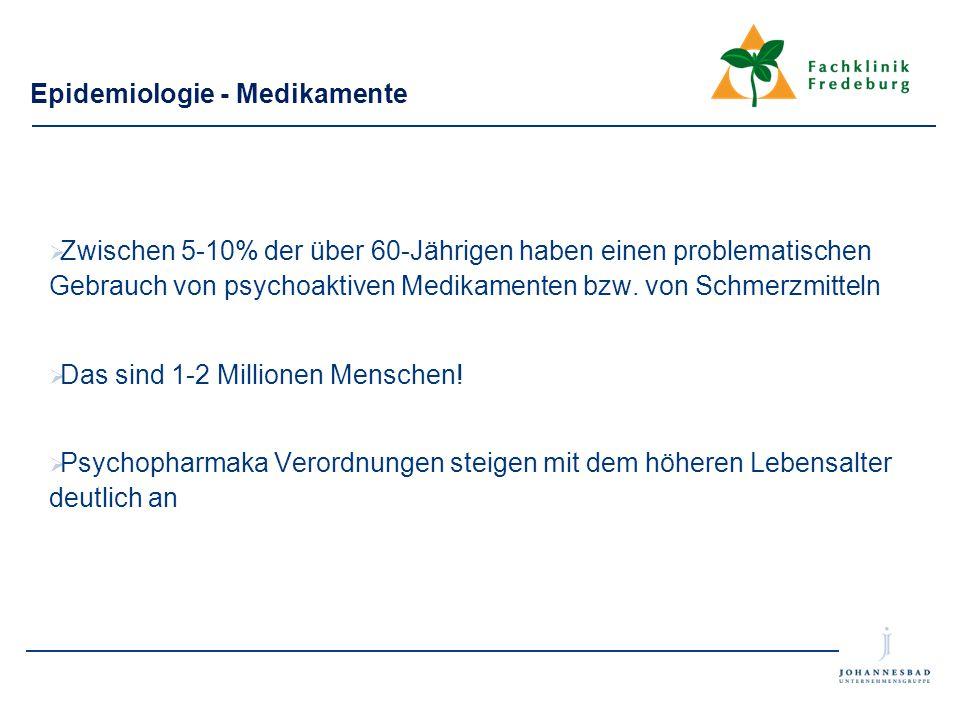 Epidemiologie - Medikamente