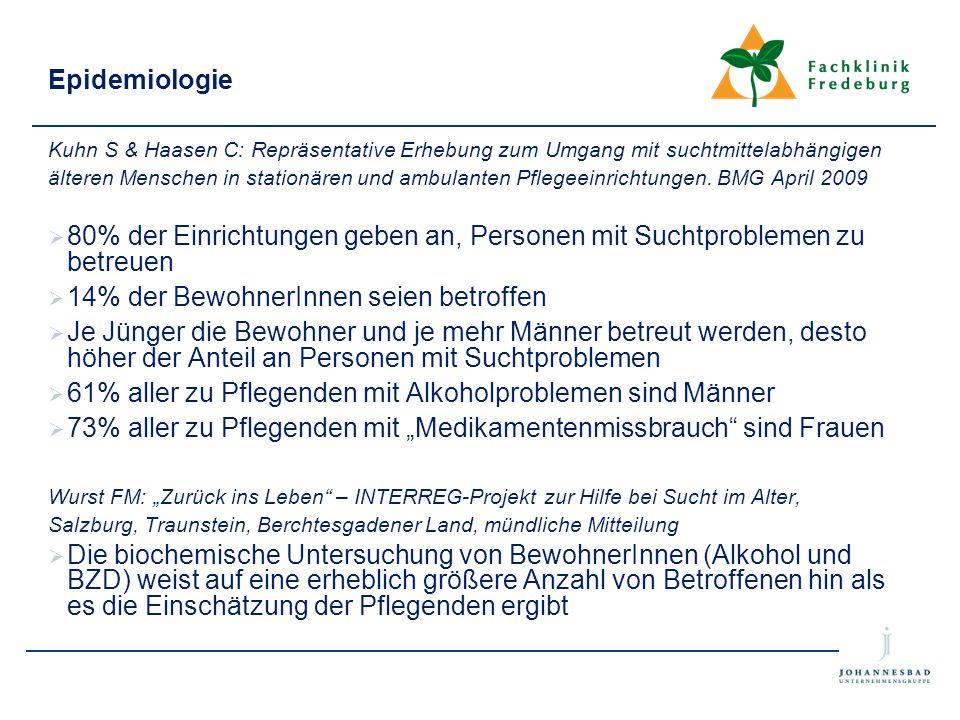 Epidemiologie Kuhn S & Haasen C: Repräsentative Erhebung zum Umgang mit suchtmittelabhängigen.