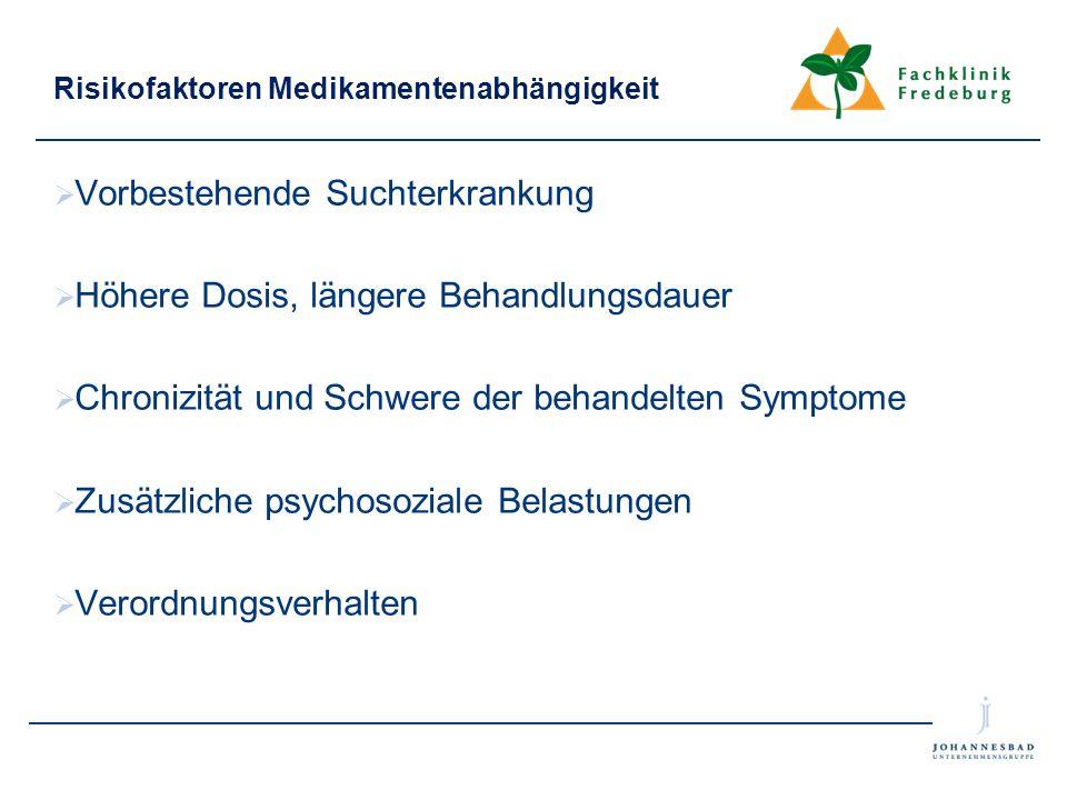 Risikofaktoren Medikamentenabhängigkeit