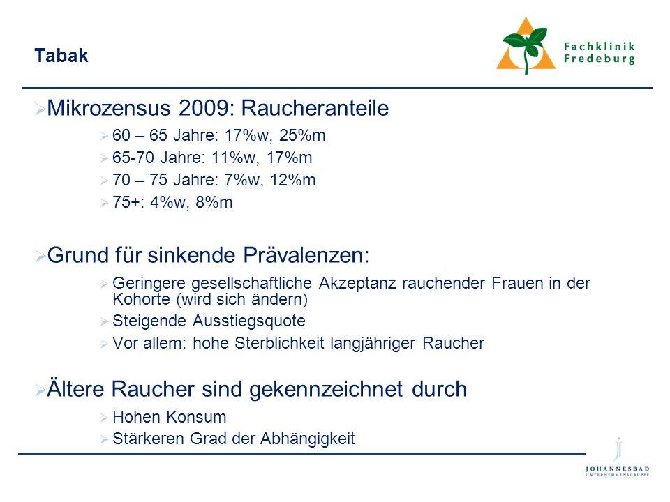 Mikrozensus 2009: Raucheranteile