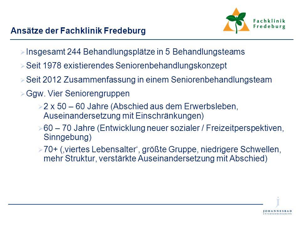 Ansätze der Fachklinik Fredeburg