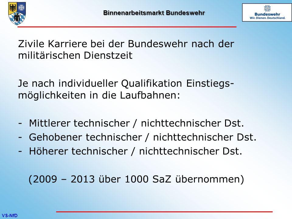 Binnenarbeitsmarkt Bundeswehr