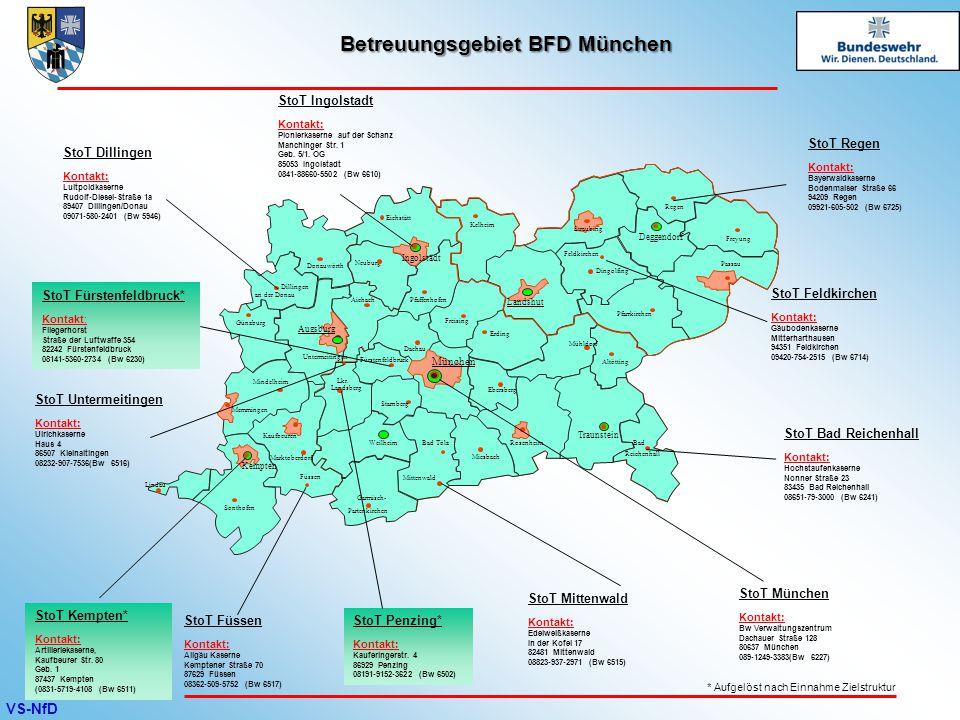 Betreuungsgebiet BFD München