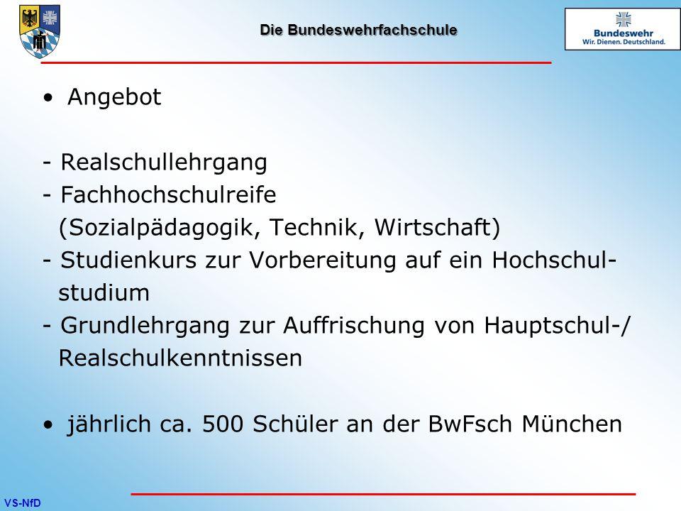 Die Bundeswehrfachschule