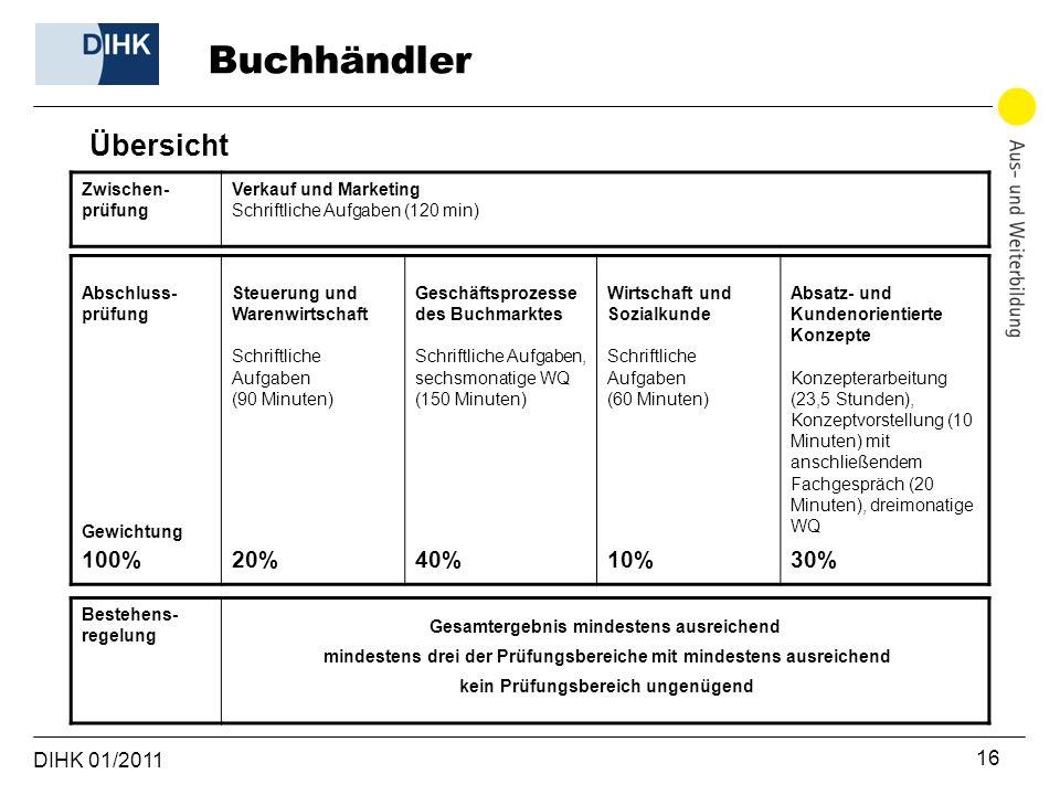 Buchhändler Übersicht 100% 20% 40% 10% 30% DIHK 01/2011