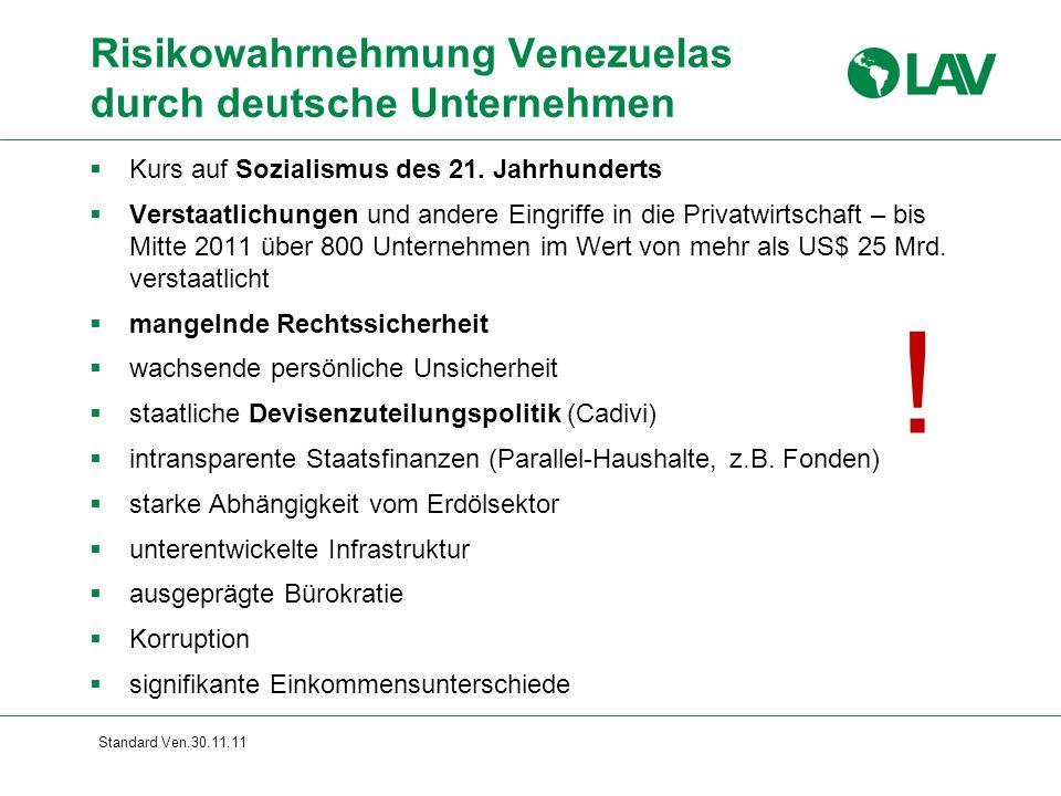 Risikowahrnehmung Venezuelas durch deutsche Unternehmen