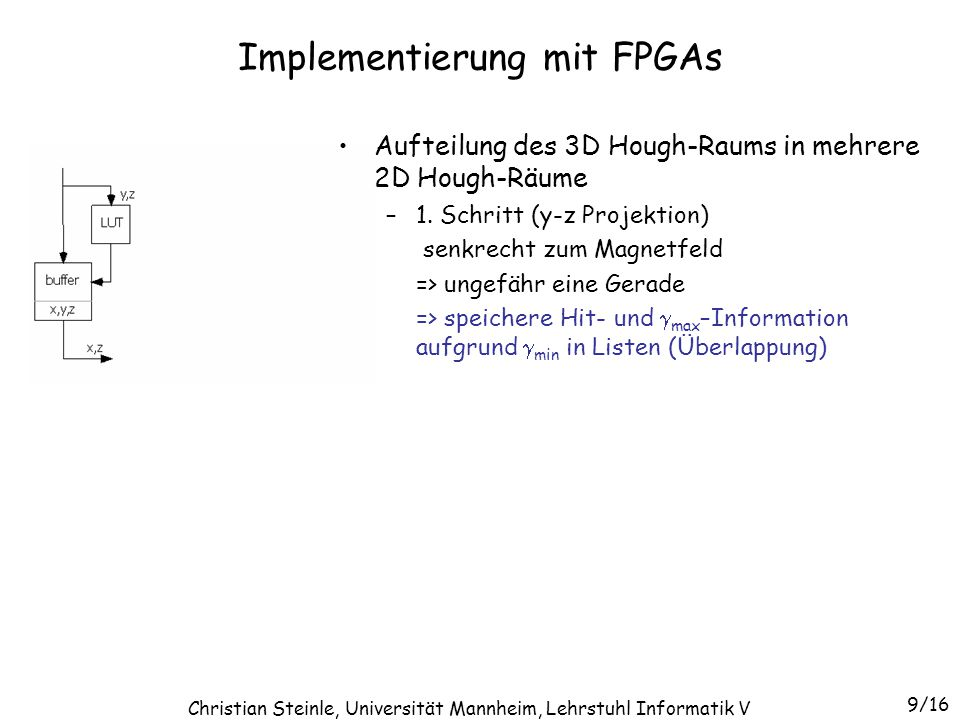 Implementierung mit FPGAs