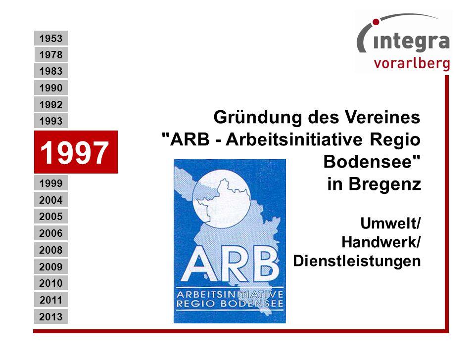 1997 Gründung des Vereines ARB - Arbeitsinitiative Regio Bodensee