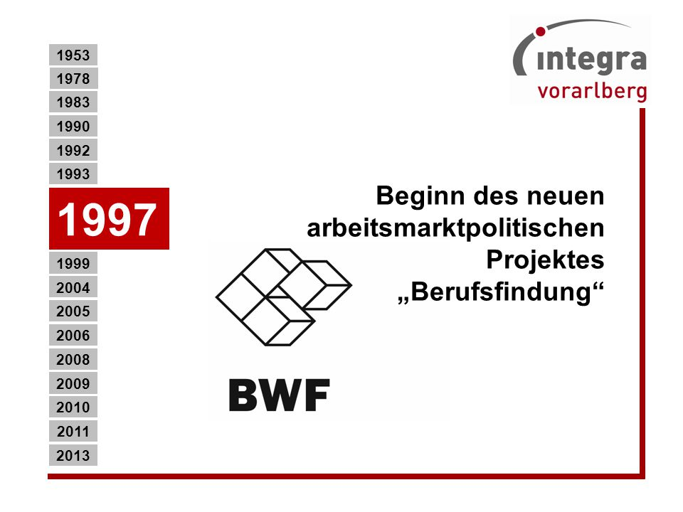 """1953 1978. 1983. 1990. 1992. 1993. Beginn des neuen arbeitsmarktpolitischen Projektes """"Berufsfindung"""