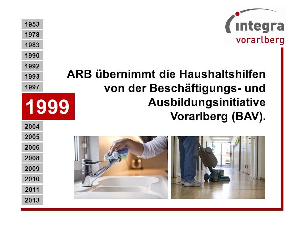 1953 1978. 1983. 1990. ARB übernimmt die Haushaltshilfen von der Beschäftigungs- und Ausbildungsinitiative Vorarlberg (BAV).