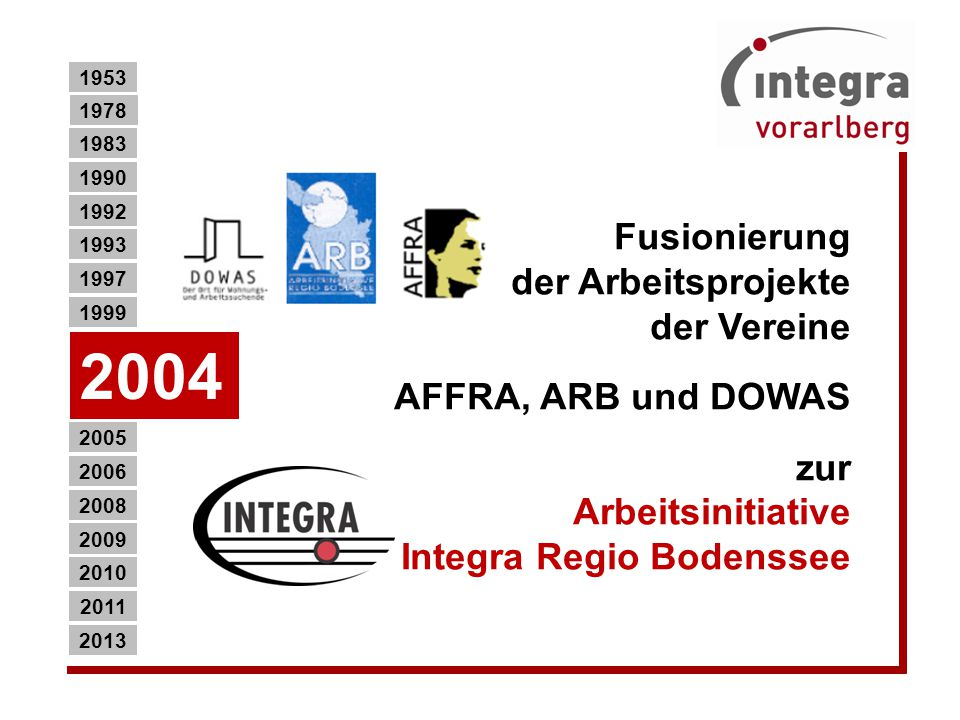 1953 1978. 1983. 1990. Fusionierung der Arbeitsprojekte der Vereine AFFRA, ARB und DOWAS zur Arbeitsinitiative Integra Regio Bodenssee