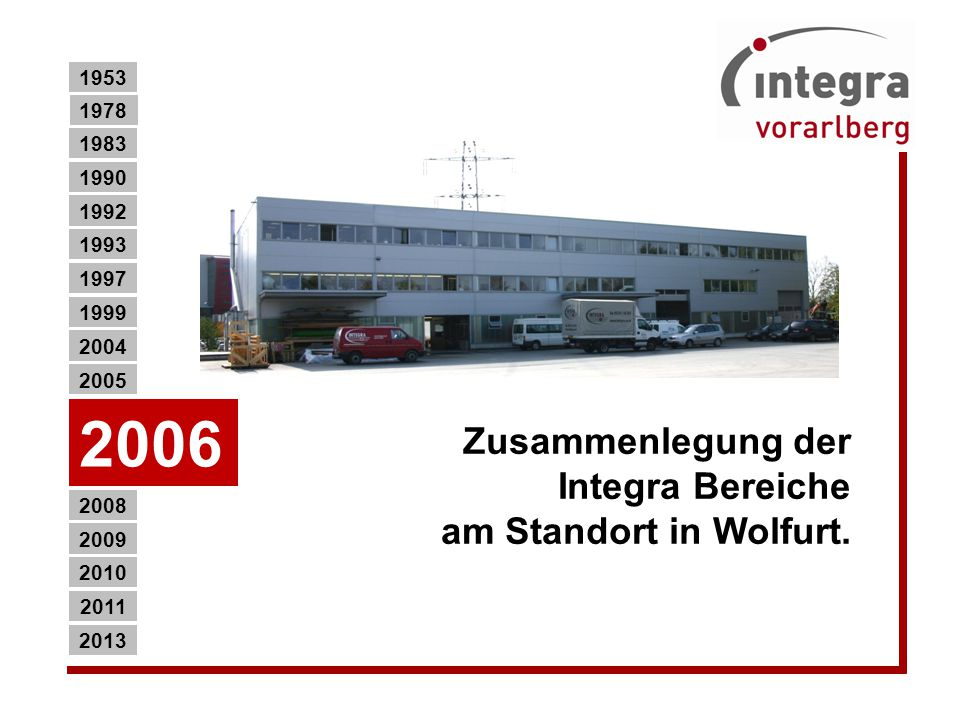 2006 Zusammenlegung der Integra Bereiche am Standort in Wolfurt. 1953