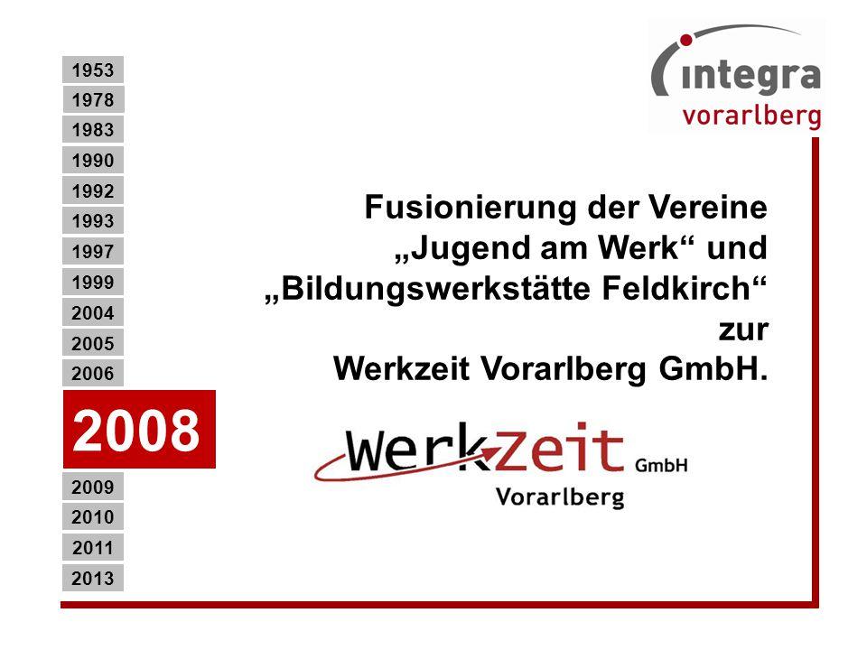 """1953 1978. 1983. 1990. Fusionierung der Vereine """"Jugend am Werk und """"Bildungswerkstätte Feldkirch zur Werkzeit Vorarlberg GmbH."""