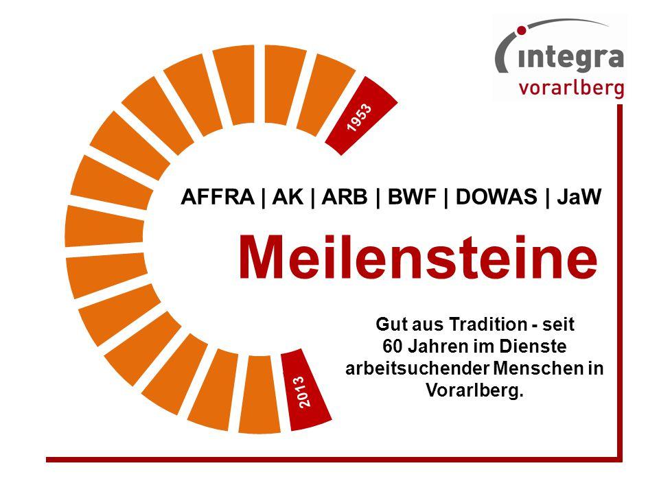 AFFRA | AK | ARB | BWF | DOWAS | JaW