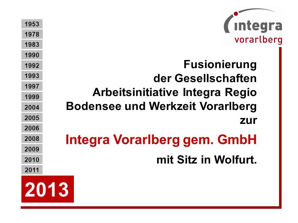 2013 Integra Vorarlberg gem. GmbH Fusionierung der Gesellschaften
