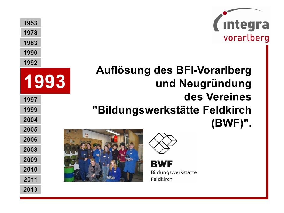 1953 1978. 1983. 1990. Auflösung des BFI-Vorarlberg und Neugründung des Vereines Bildungswerkstätte Feldkirch (BWF) .