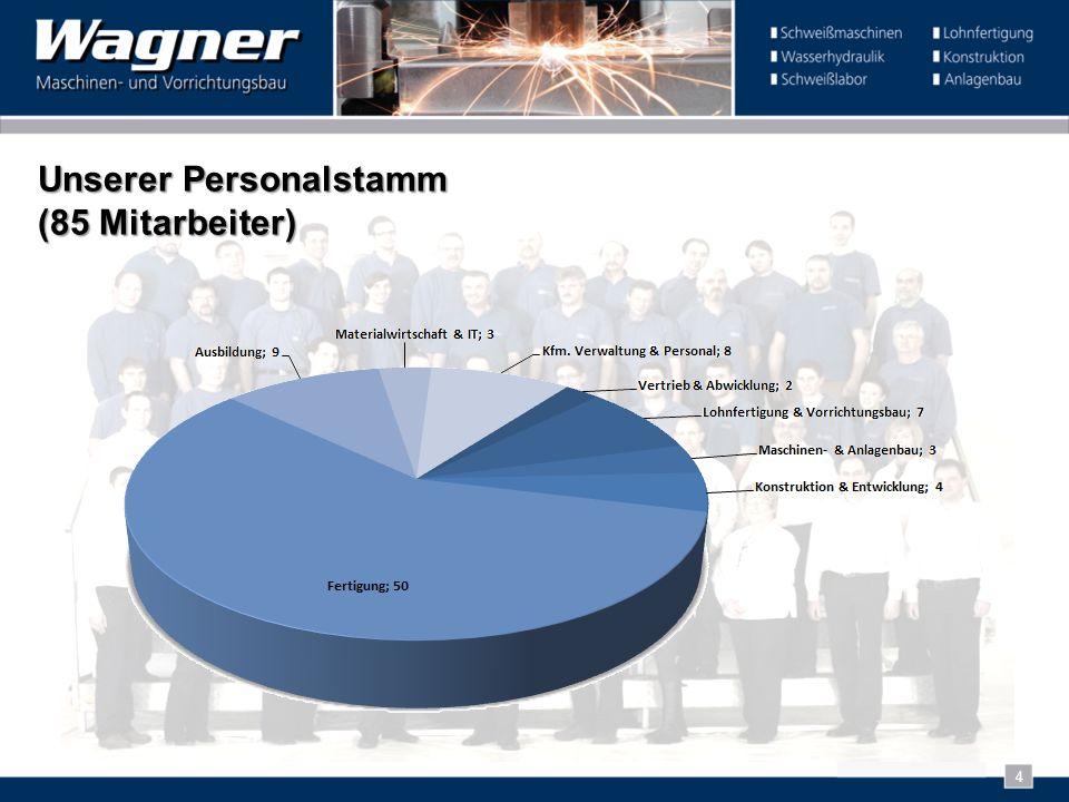 Unserer Personalstamm (85 Mitarbeiter)