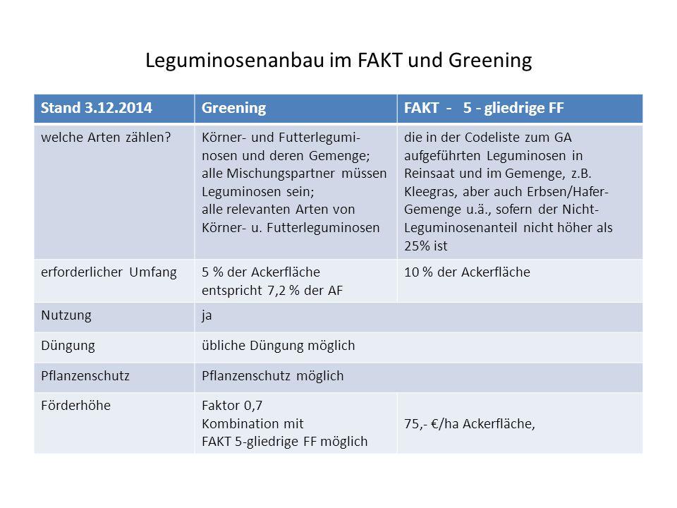 Leguminosenanbau im FAKT und Greening