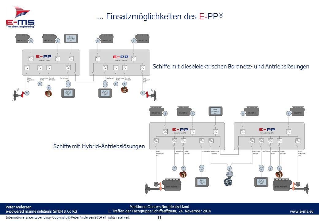 … Einsatzmöglichkeiten des E-PP®