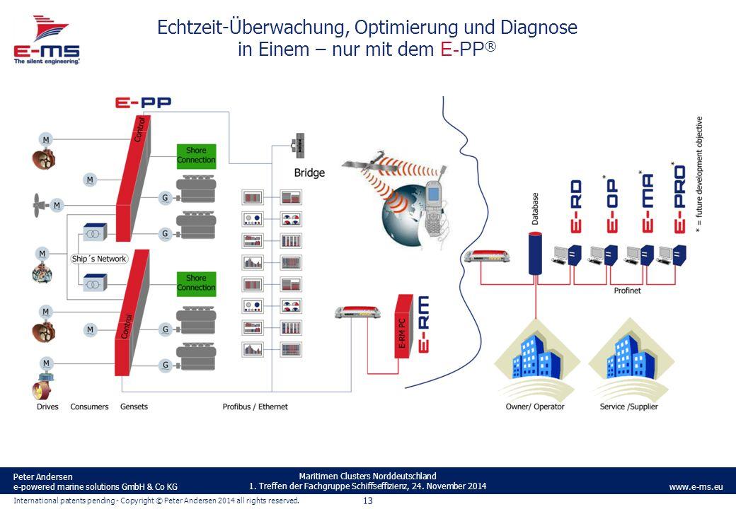 Echtzeit-Überwachung, Optimierung und Diagnose in Einem – nur mit dem E-PP®