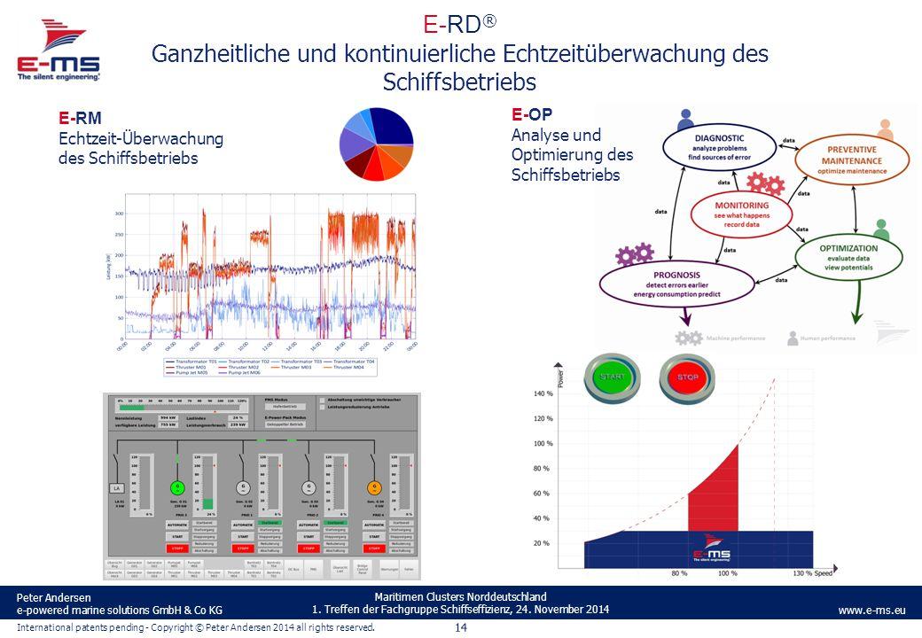 E-RD® Ganzheitliche und kontinuierliche Echtzeitüberwachung des Schiffsbetriebs