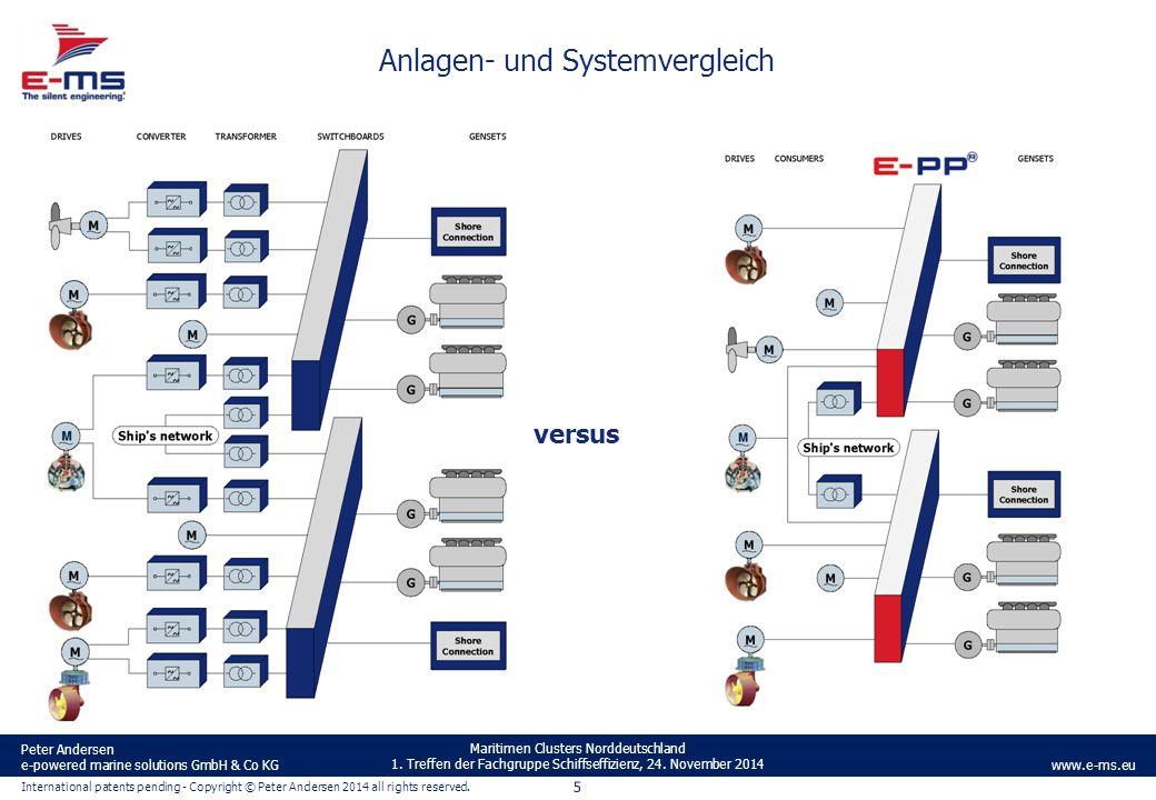 Anlagen- und Systemvergleich