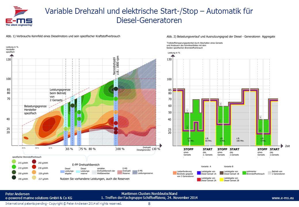 Variable Drehzahl und elektrische Start-/Stop – Automatik für Diesel-Generatoren