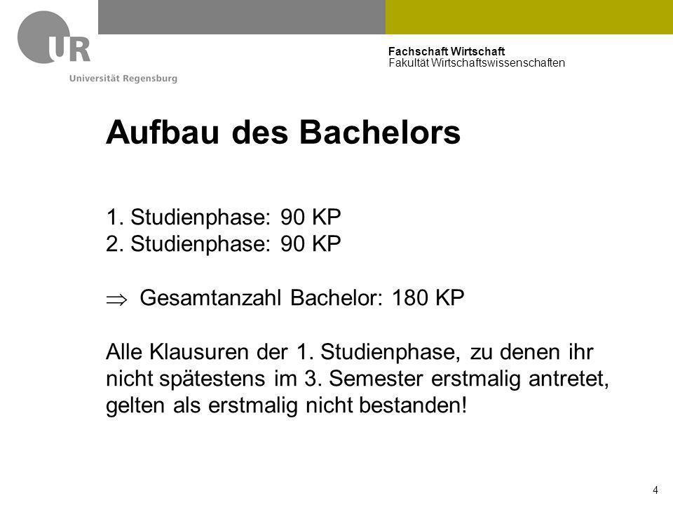 Aufbau des Bachelors 1. Studienphase: 90 KP 2. Studienphase: 90 KP