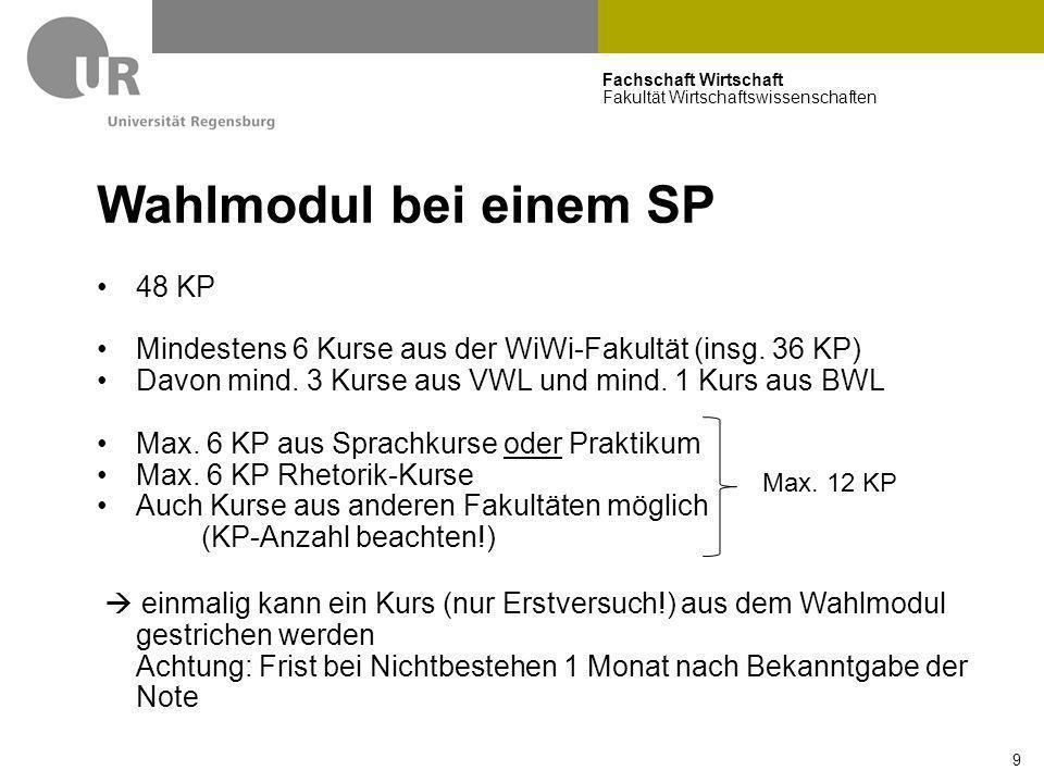 Wahlmodul bei einem SP 48 KP