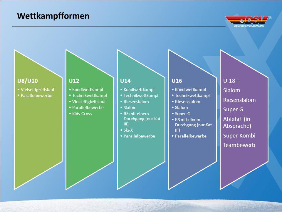 Wettkampfformen U8/U10 Vielseitigkeitslauf Parallelbewerbe U12