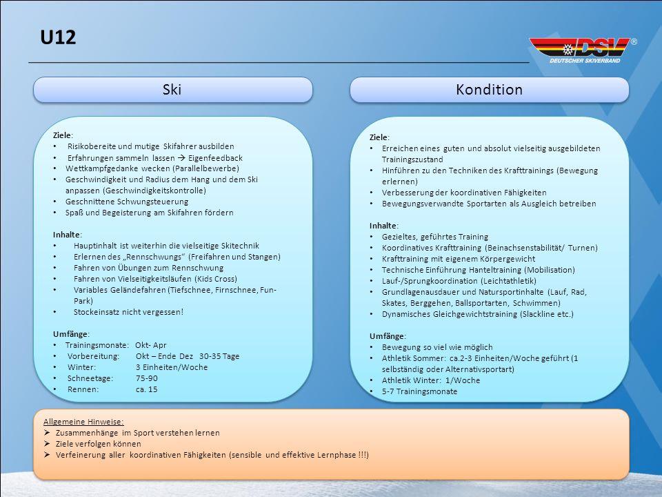 U12 Ski Kondition Ziele: Ziele: