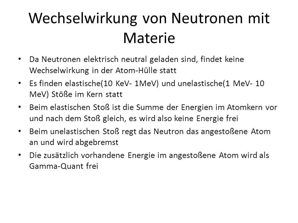 Wechselwirkung von Neutronen mit Materie