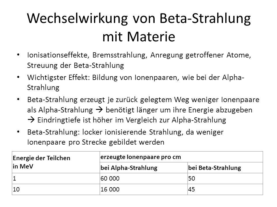 Wechselwirkung von Beta-Strahlung mit Materie