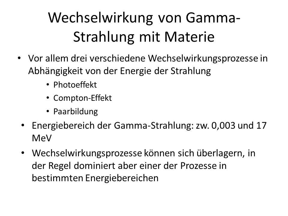 Wechselwirkung von Gamma-Strahlung mit Materie