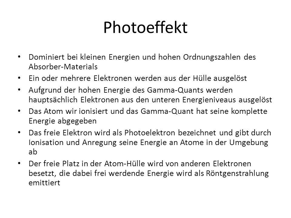Photoeffekt Dominiert bei kleinen Energien und hohen Ordnungszahlen des Absorber-Materials.