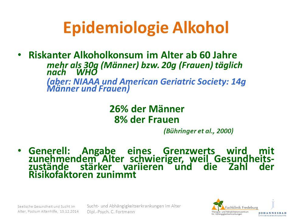 Epidemiologie Alkohol