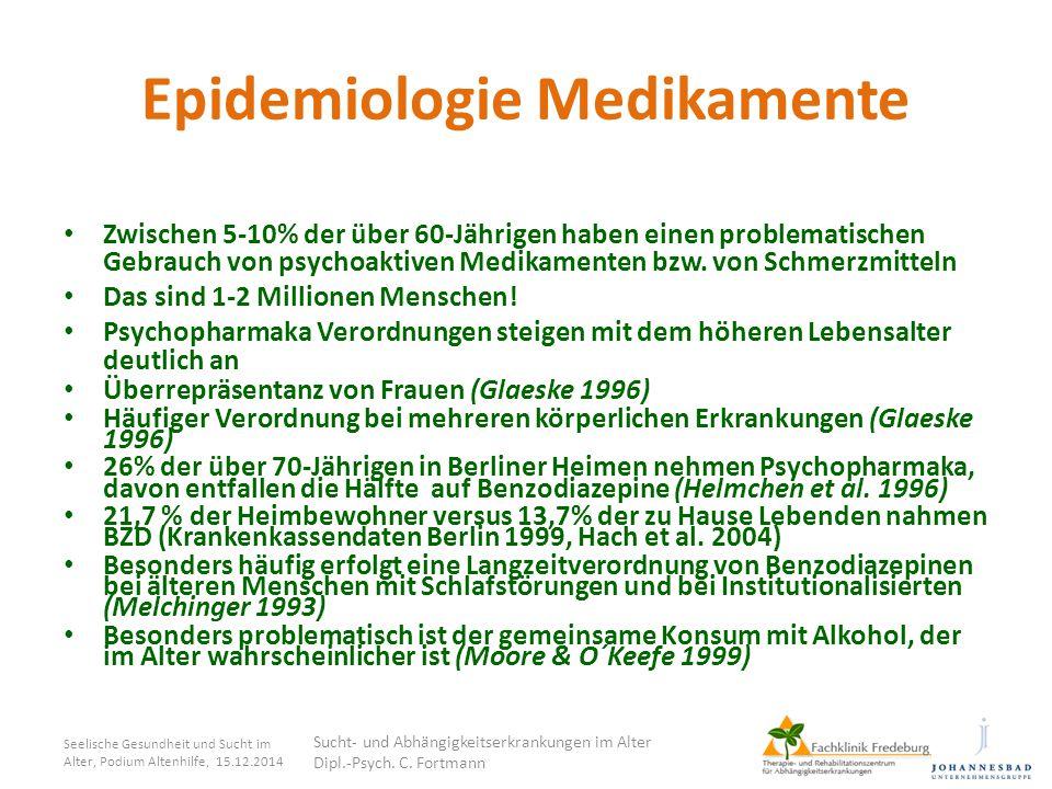 Epidemiologie Medikamente