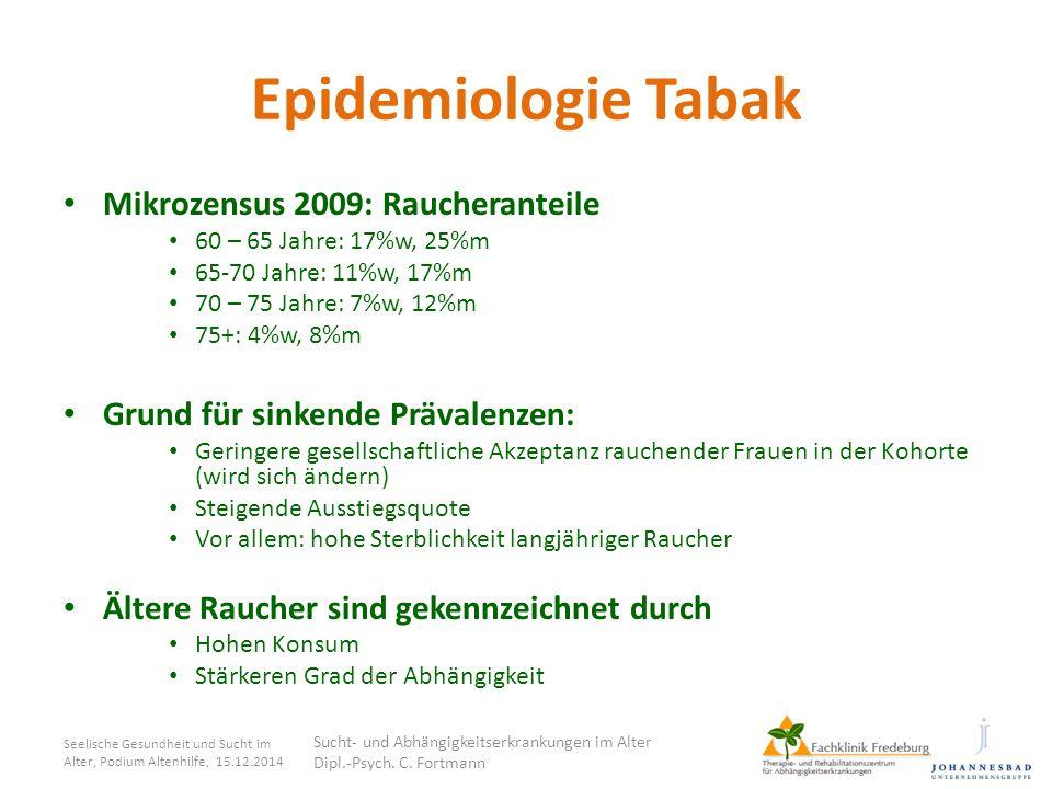 Epidemiologie Tabak Mikrozensus 2009: Raucheranteile