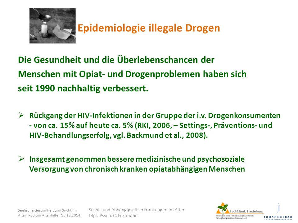 Epidemiologie illegale Drogen